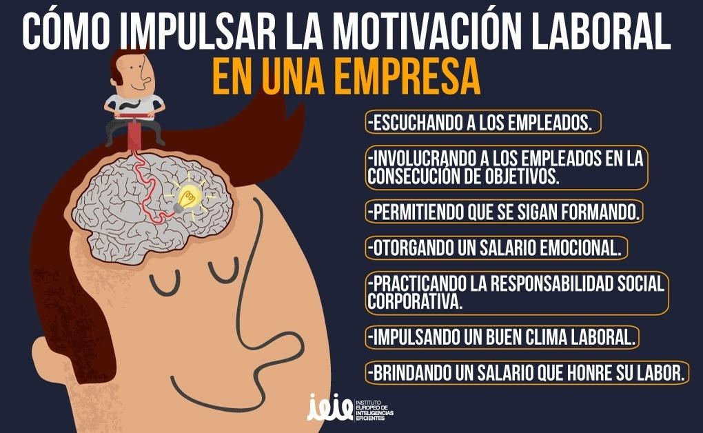 La motivación de las personas es hoy parte de la estructura de las empresas