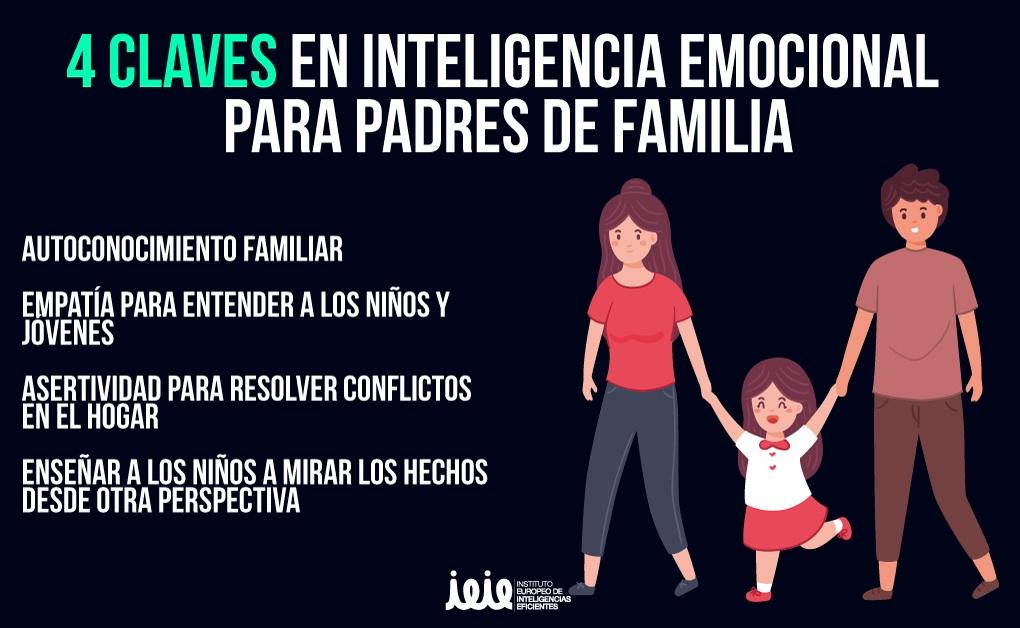 4 claves en inteligencia emocional para padres de familia