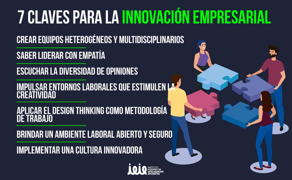 Trabajo en equipo: la clave en innovación empresarial