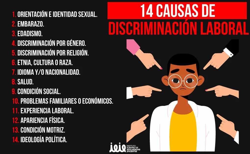 Las 5 consecuencias de la discriminación racial en el trabajo