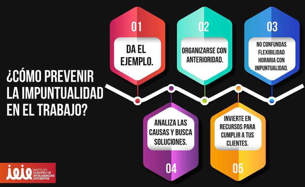 infografia maneras prevenir impuntualidad en el trabajo ieie