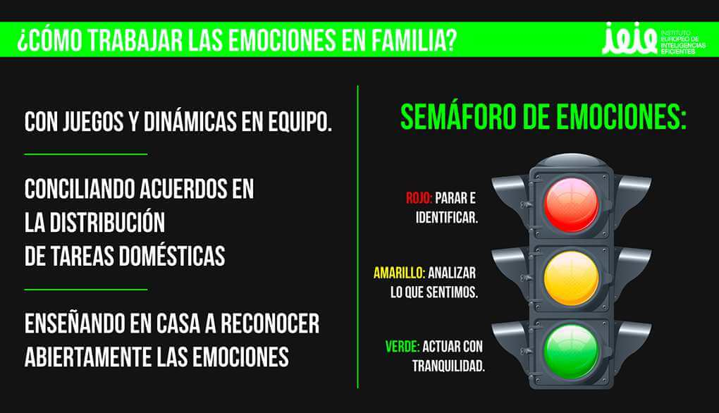 infografia desarrollar inteligencia emocional para padres ieie