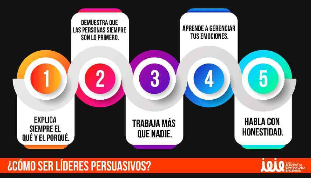 infografia persuasion a traves del liderazgo ieie
