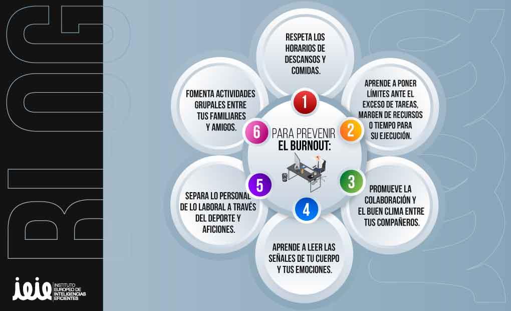 infografia el sindrome de burnout ieie