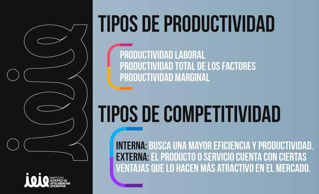 infografia productividad y competitividad ieie