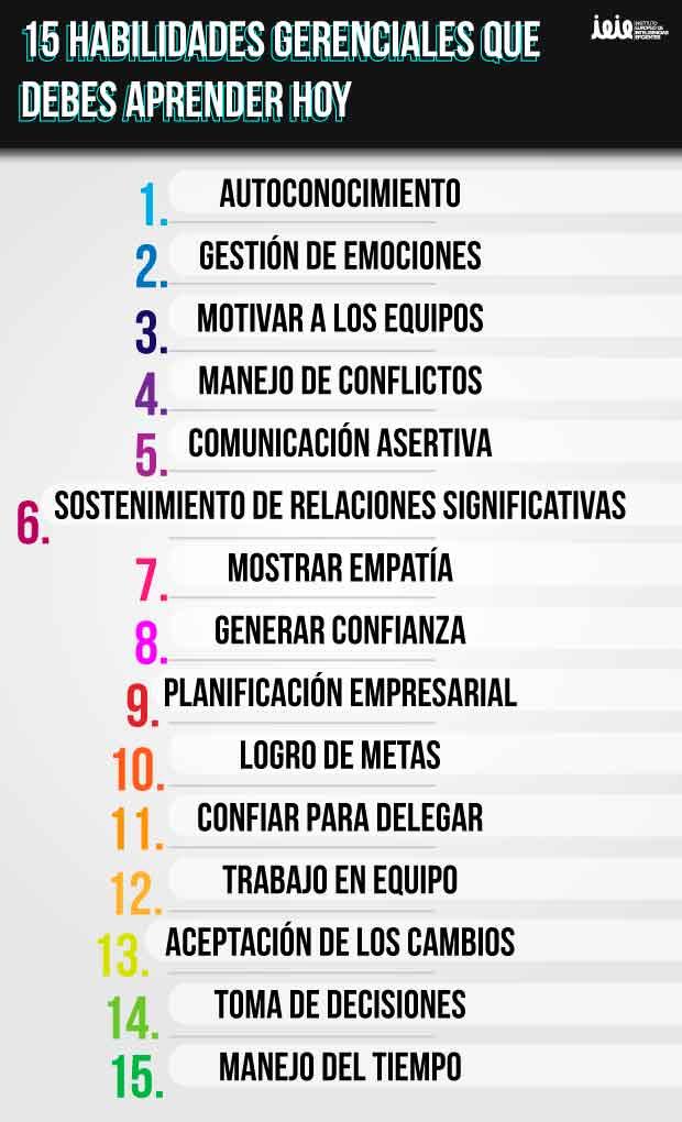 infografia habilidades de liderazgo gerencial ieie
