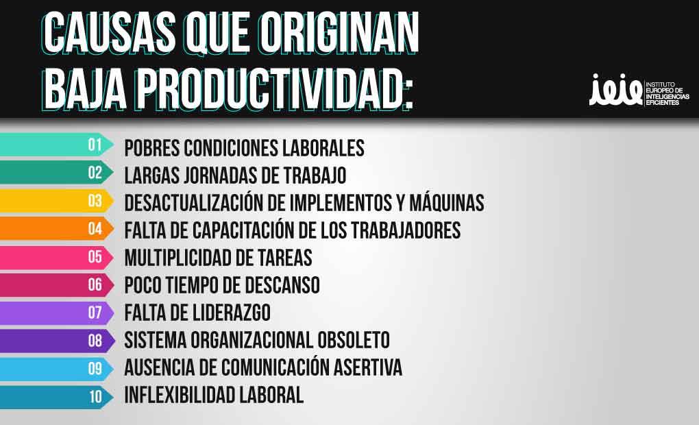 infografia mejorar productividad laboral ieie